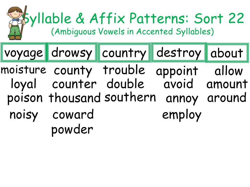 Syllable & Affix Patterns: Sort 22 (Ambiguous Vowels in Accented Syllables) around moisture voyage country southern allow loyal coward appoint avoid employ annoy destroy drowsy poison noisy county counter thousand powder trouble doubleamount about