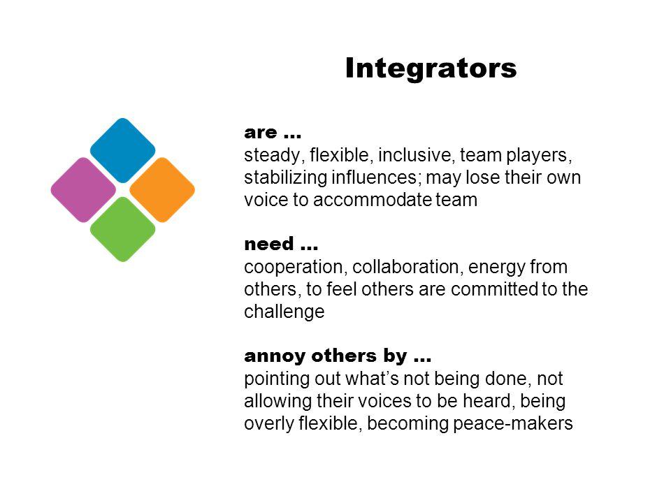 Integrators are...