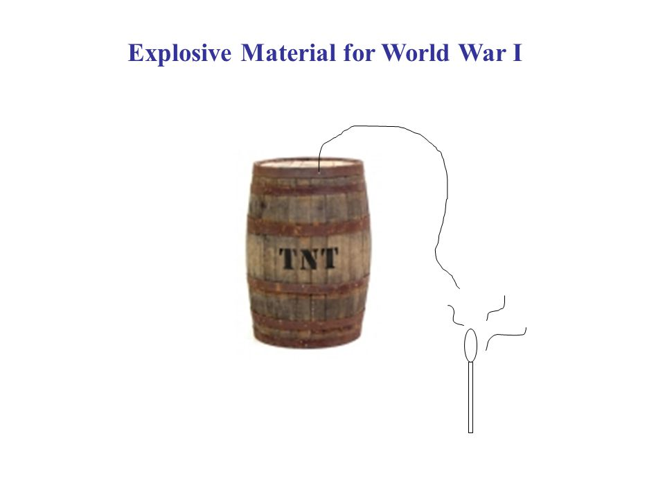 Explosive Material for World War I