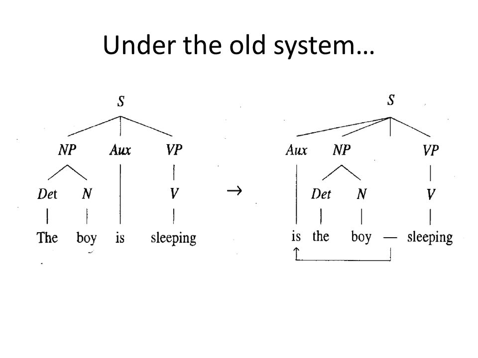 Under the old system…