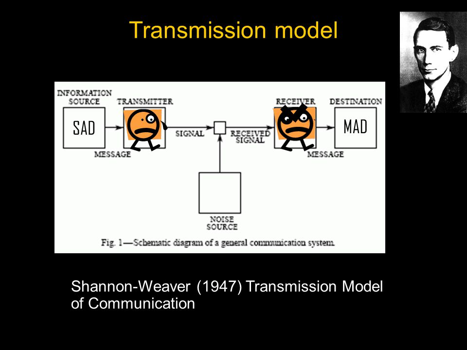 Transmission model Shannon-Weaver (1947) Transmission Model of Communication SAD MAD