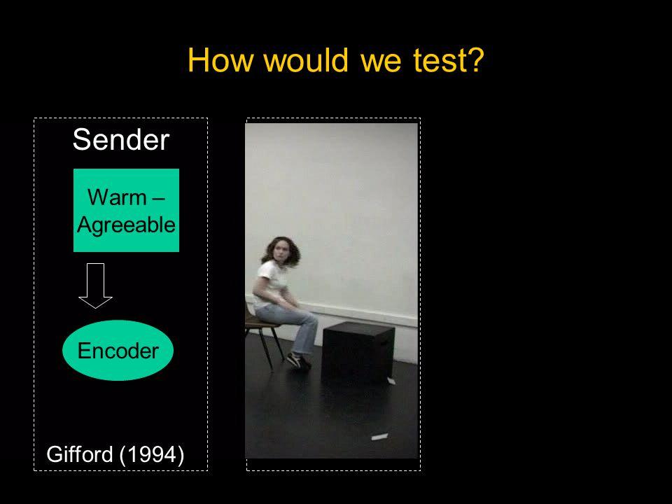 Attend to User Smile Nod Recline Extend Leg Signal Challenge for Detection: Encoding/Decoding Mismatch How would we test? Encoder Sender Warm – Agreea