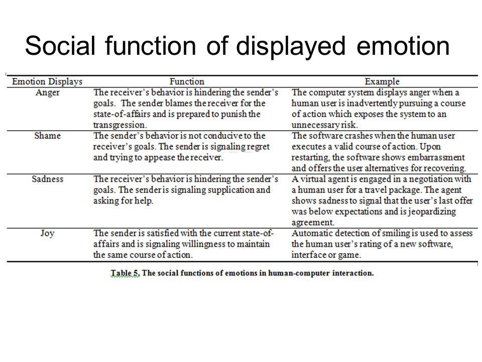 Social function of displayed emotion