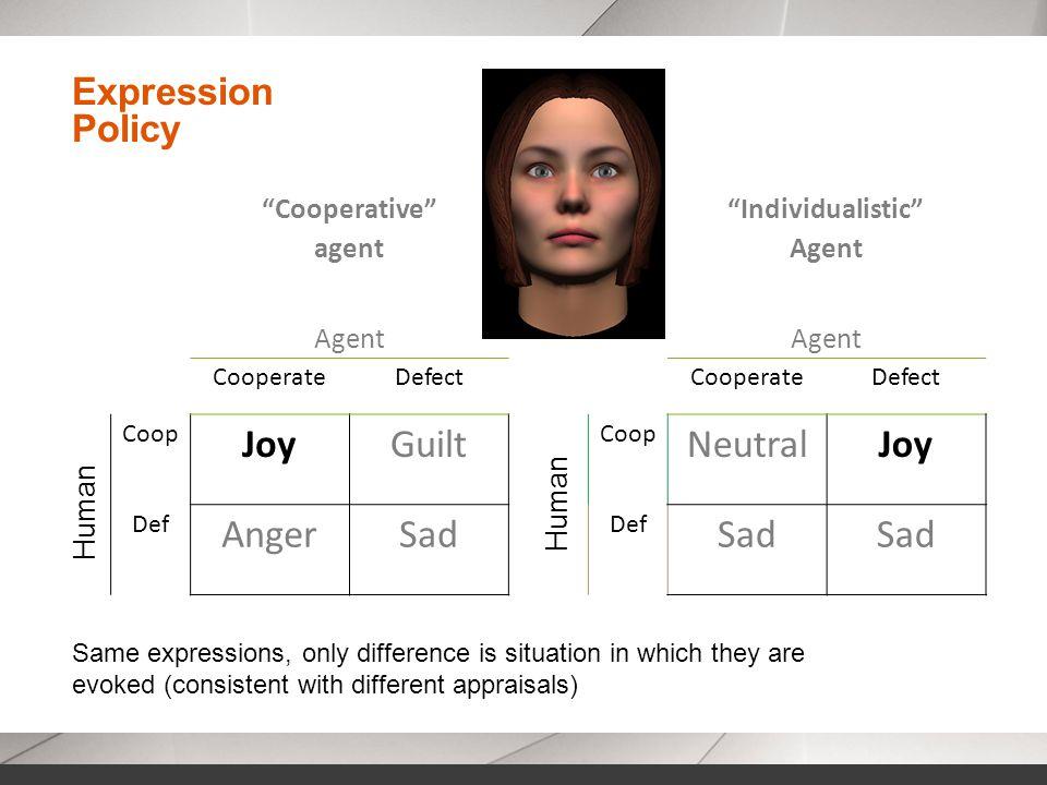 "Expression Policy ""Cooperative"" agent ""Individualistic"" Agent CooperateDefectCooperateDefect Coop JoyGuilt Coop NeutralJoy Def AngerSad Def Sad Human"