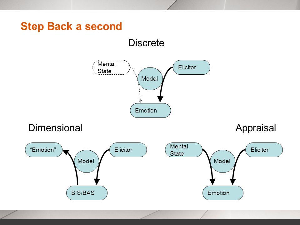 """Step Back a second """"Emotion"""" Elicitor Model BIS/BAS Mental State Elicitor Emotion Model Mental State Elicitor Emotion Model Discrete DimensionalApprai"""