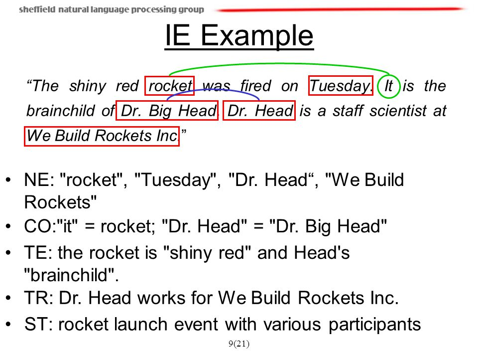 9(21) The shiny red rocket was fired on Tuesday. It is the brainchild of Dr.
