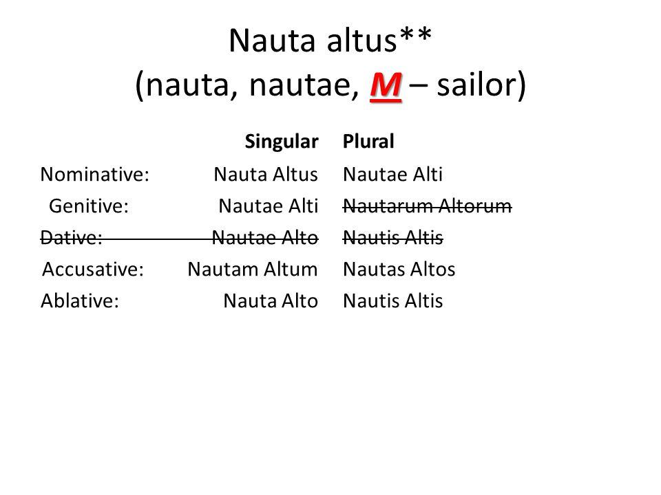 M Nauta altus** (nauta, nautae, M – sailor) Singular Nominative: Nauta Altus Genitive: Nautae Alti Dative: Nautae Alto Accusative: Nautam Altum Ablative: Nauta Alto Plural Nautae Alti Nautarum Altorum Nautis Altis Nautas Altos Nautis Altis