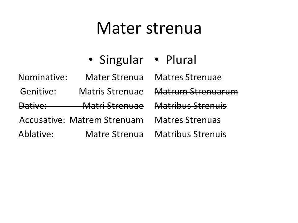 Mater strenua Singular Nominative: Mater Strenua Genitive: Matris Strenuae Dative: Matri Strenuae Accusative: Matrem Strenuam Ablative: Matre Strenua Plural Matres Strenuae Matrum Strenuarum Matribus Strenuis Matres Strenuas Matribus Strenuis