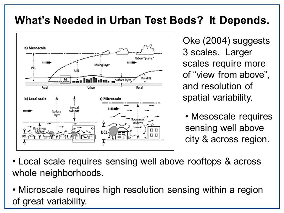What's Needed in Urban Test Beds. It Depends. Oke (2004) suggests 3 scales.