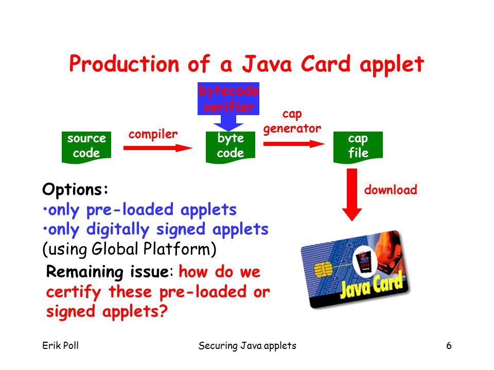 Erik PollSecuring Java applets6 Production of a Java Card applet byte code source code cap file compiler cap generator download Options: only pre-loaded applets only digitally signed applets (using Global Platform) Remaining issue: how do we certify these pre-loaded or signed applets.