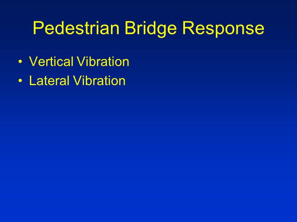 Pedestrian Bridge Response Vertical Vibration Lateral Vibration