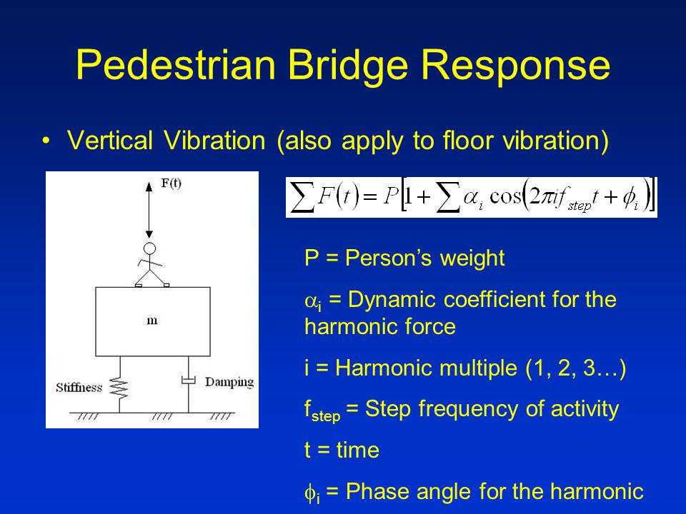 Pedestrian Bridge Response Vertical Vibration (also apply to floor vibration) P = Person's weight  i = Dynamic coefficient for the harmonic force i = Harmonic multiple (1, 2, 3…) f step = Step frequency of activity t = time  i = Phase angle for the harmonic