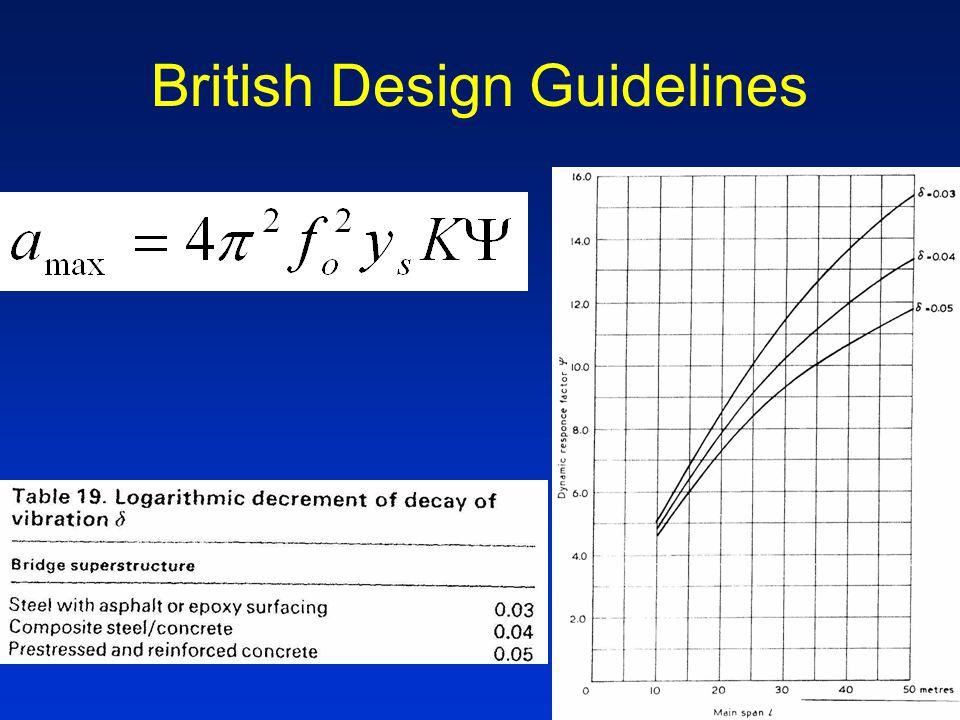 British Design Guidelines