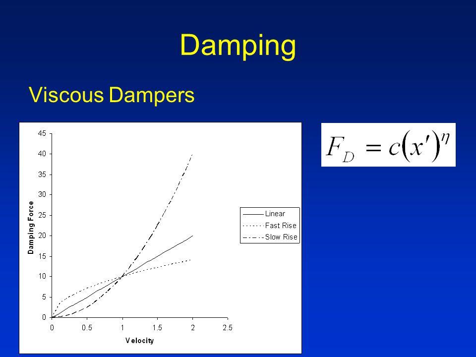 Damping Viscous Dampers