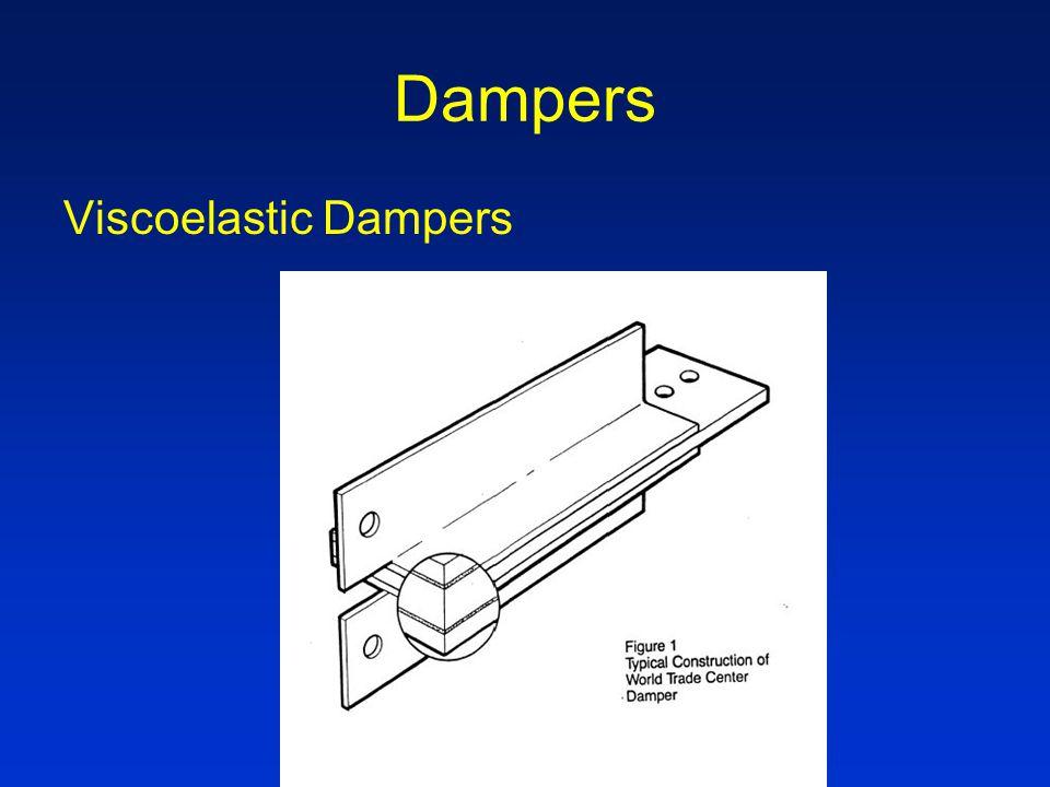 Dampers Viscoelastic Dampers