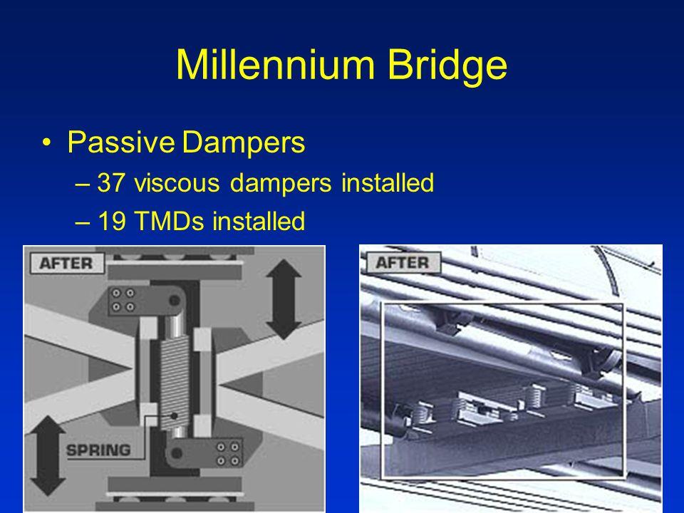 Millennium Bridge Passive Dampers –37 viscous dampers installed –19 TMDs installed