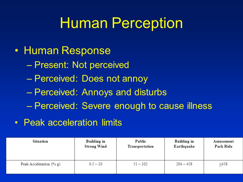 Human Perception Human Response –Present: Not perceived –Perceived: Does not annoy –Perceived: Annoys and disturbs –Perceived: Severe enough to cause illness Peak acceleration limits SituationBuilding in Strong Wind Public Transportation Building in Earthquake Amusement Park Ride Peak Acceleration (% g)0.5 – 1051 – 102204 – 458<458