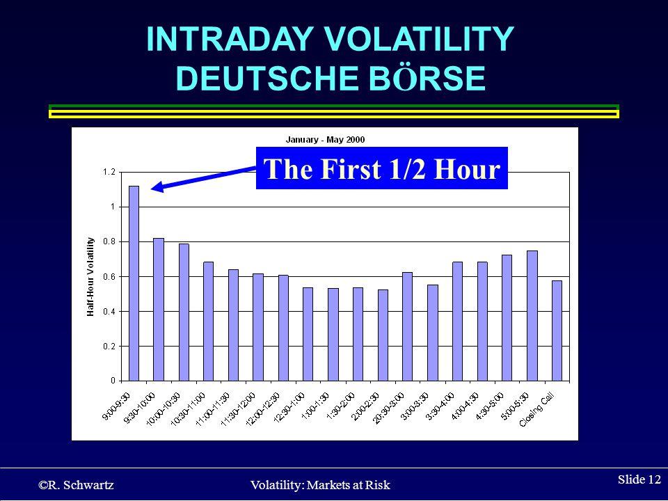©R. Schwartz Volatility: Markets at Risk Slide 12 INTRADAY VOLATILITY DEUTSCHE B Ö RSE The First 1/2 Hour