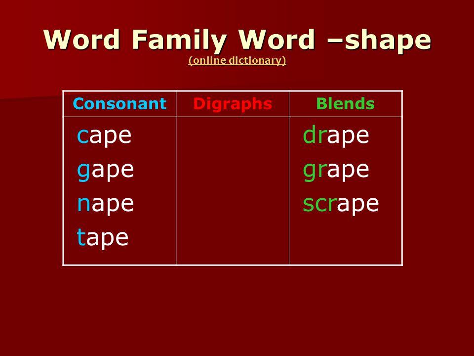 Word Family Word –shape (online dictionary) (online dictionary) (online dictionary) ConsonantDigraphsBlends cape gape nape tape drape grape scrape