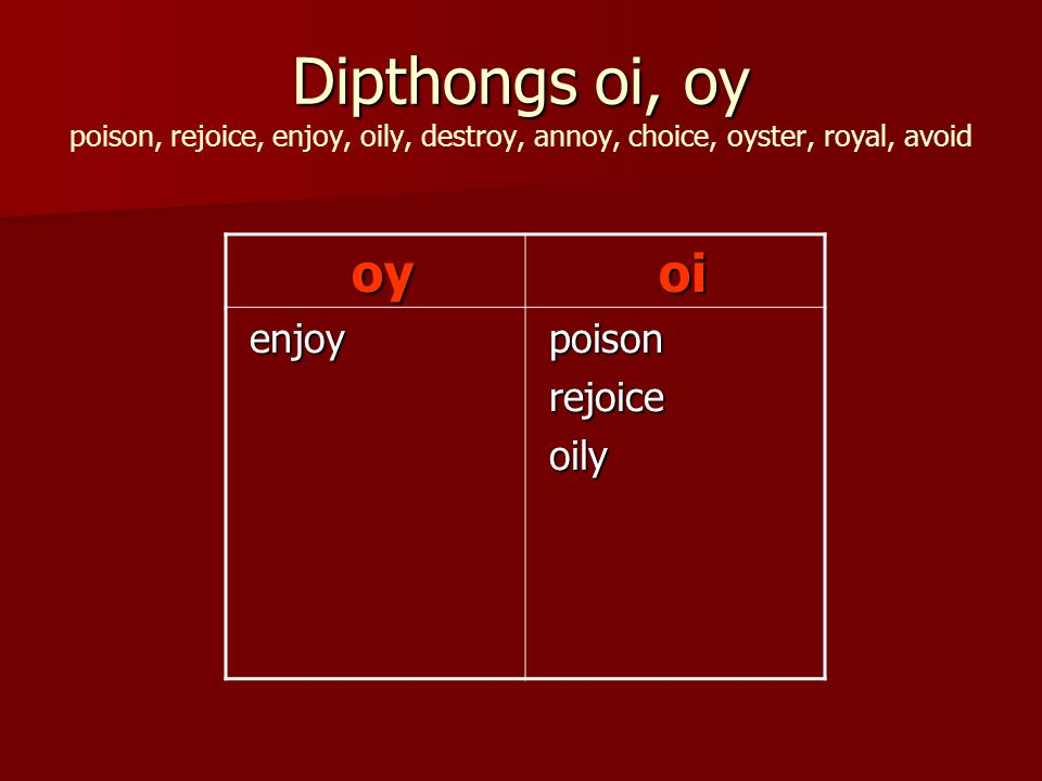 Dipthongs oi, oy Dipthongs oi, oy poison, rejoice, enjoy, oily, destroy, annoy, choice, oyster, royal, avoid oy oy oi oi enjoy enjoy poison poison rejoice rejoice oily oily