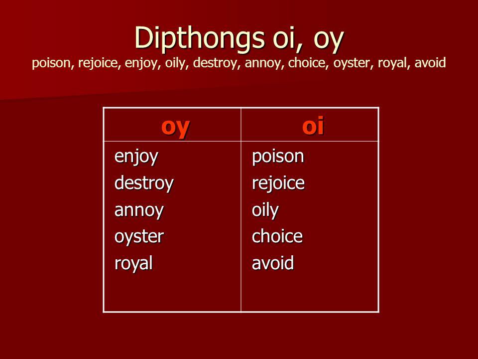 Dipthongs oi, oy Dipthongs oi, oy poison, rejoice, enjoy, oily, destroy, annoy, choice, oyster, royal, avoid oy oy oi oi enjoy enjoy destroy destroy annoy annoy oyster oyster royal royal poison poison rejoice rejoice oily oily choice choice avoid avoid