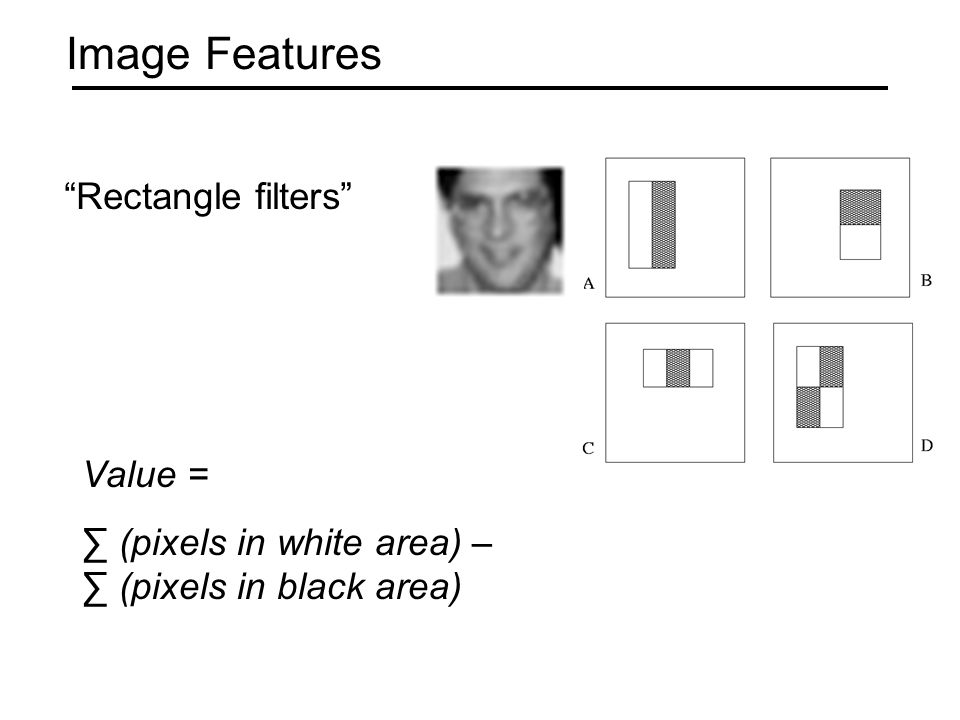 Image Features Rectangle filters Value = ∑ (pixels in white area) – ∑ (pixels in black area)