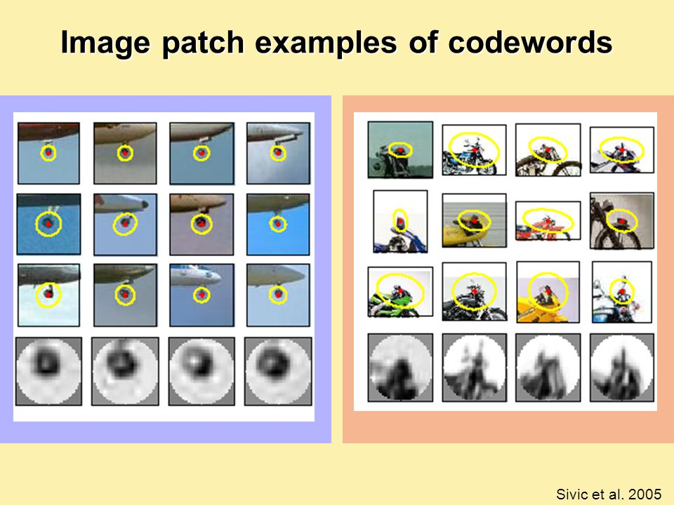 Image patch examples of codewords Sivic et al. 2005