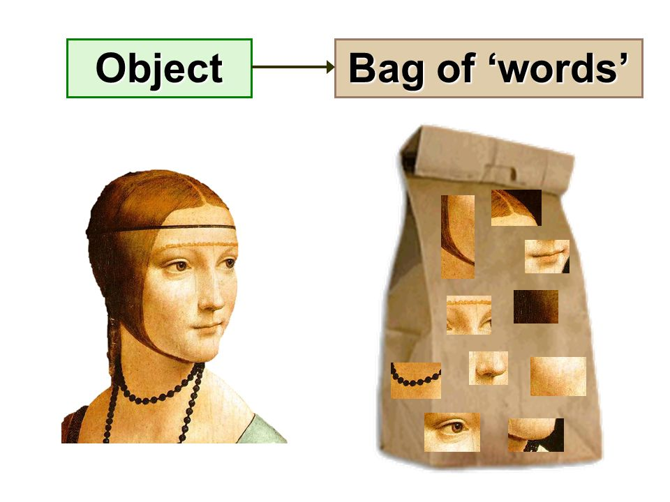 Object Bag of 'words'