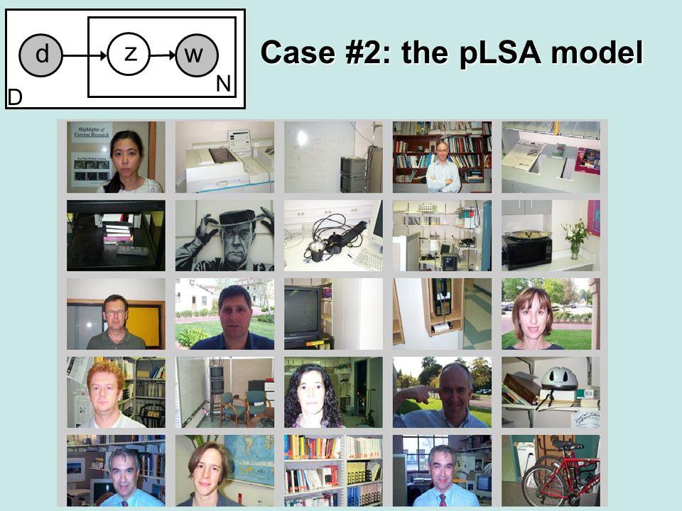 Case #2: the pLSA model w N d z D