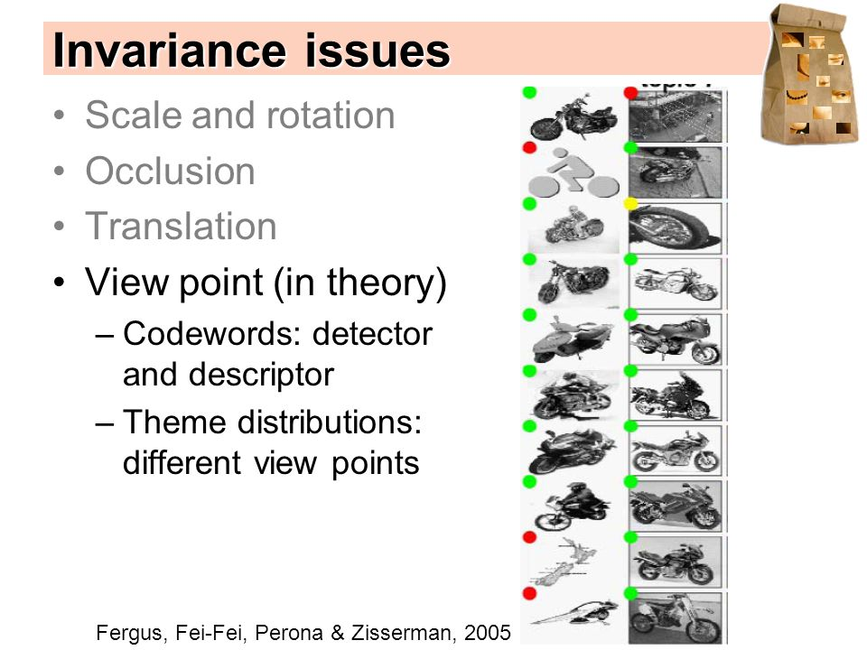 Scale and rotation Occlusion Translation View point (in theory) –Codewords: detector and descriptor –Theme distributions: different view points Invariance issues Fergus, Fei-Fei, Perona & Zisserman, 2005