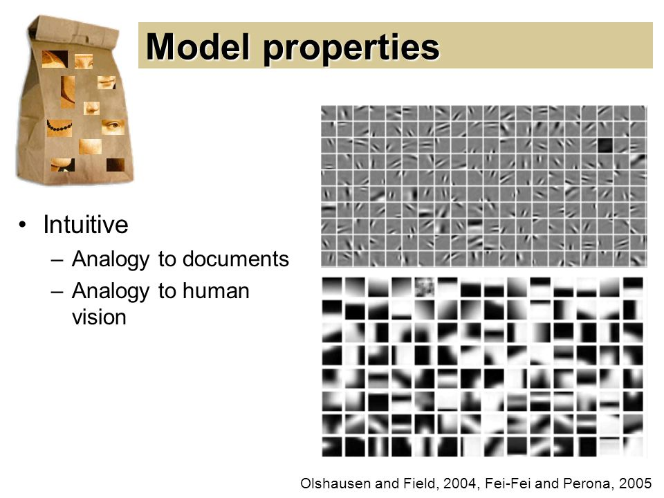 Model properties Olshausen and Field, 2004, Fei-Fei and Perona, 2005 Intuitive –Analogy to documents –Analogy to human vision