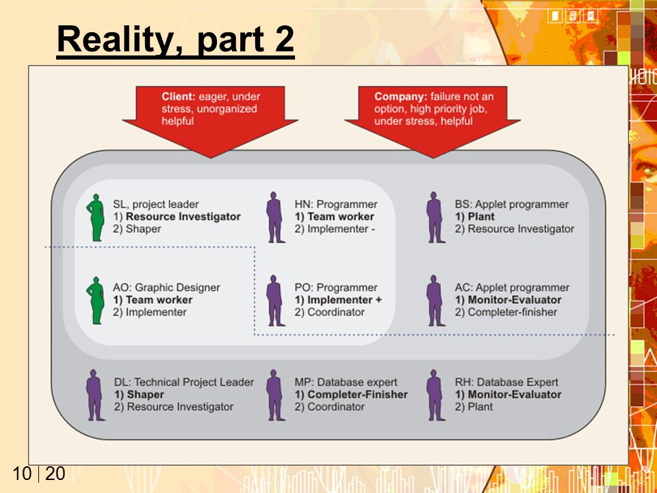 20 10 Reality, part 2