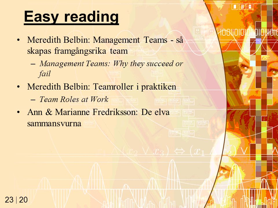 20 23 Easy reading Meredith Belbin: Management Teams - så skapas framgångsrika team –Management Teams: Why they succeed or fail Meredith Belbin: Teamroller i praktiken –Team Roles at Work Ann & Marianne Fredriksson: De elva sammansvurna