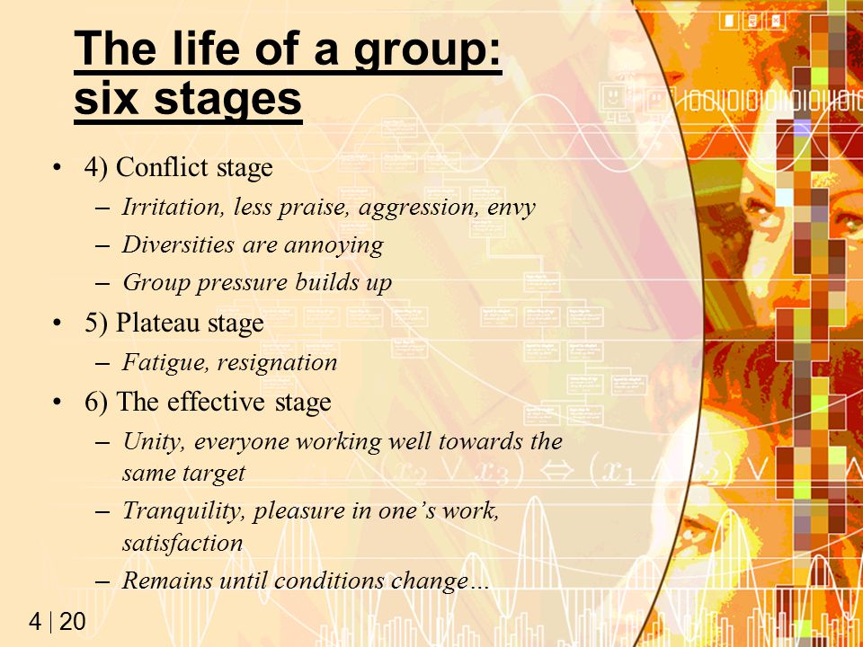 20 4 The life of a group: six stages 4) Conflict stage –Irritation, less praise, aggression, envy –Diversities are annoying –Group pressure builds up 5) Plateau stage –Fatigue, resignation 6) The effective stage –Unity, everyone working well towards the same target –Tranquility, pleasure in one's work, satisfaction –Remains until conditions change…