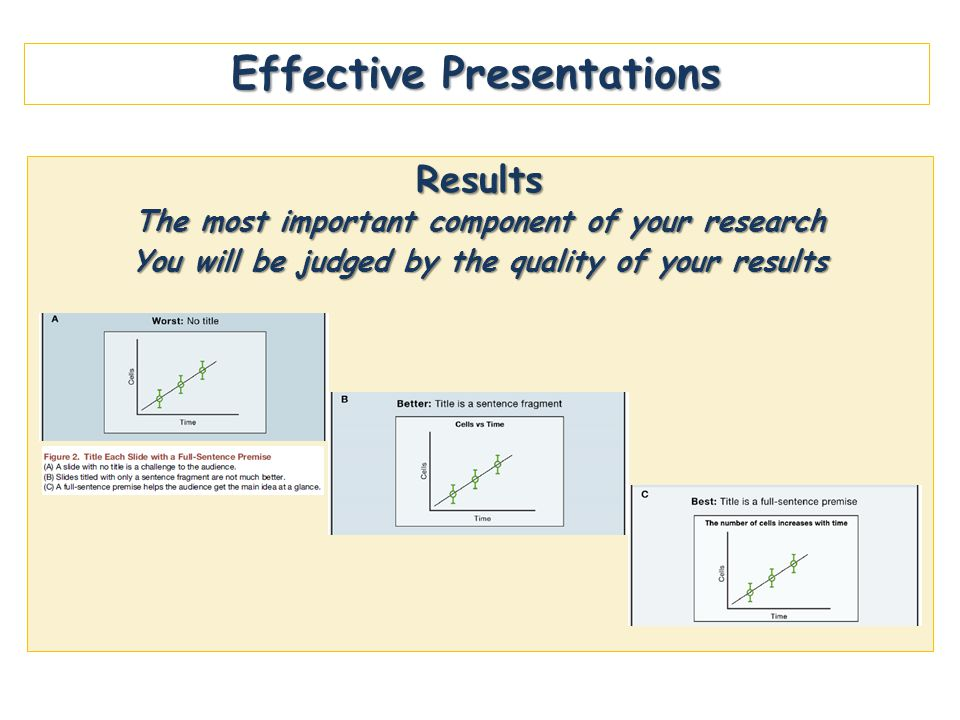 Effective Presentations Results The most important component of your research You will be judged by the quality of your results