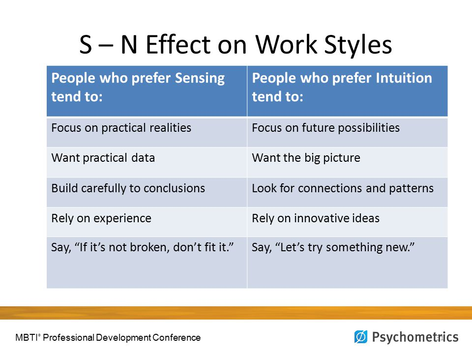 S – N Effect on Work Styles 31 People who prefer Sensing tend to: People who prefer Intuition tend to: Focus on practical realitiesFocus on future possibilities Want practical dataWant the big picture Build carefully to conclusionsLook for connections and patterns Rely on experienceRely on innovative ideas Say, If it's not broken, don't fit it. Say, Let's try something new. MBTI ® Professional Development Conference