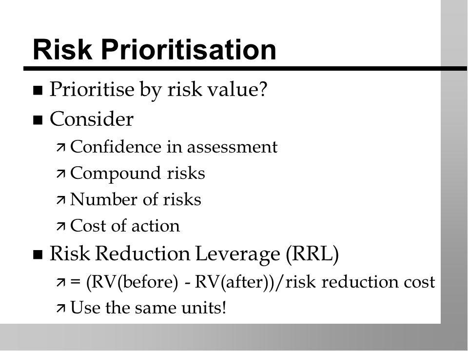 Risk Analysis (2)