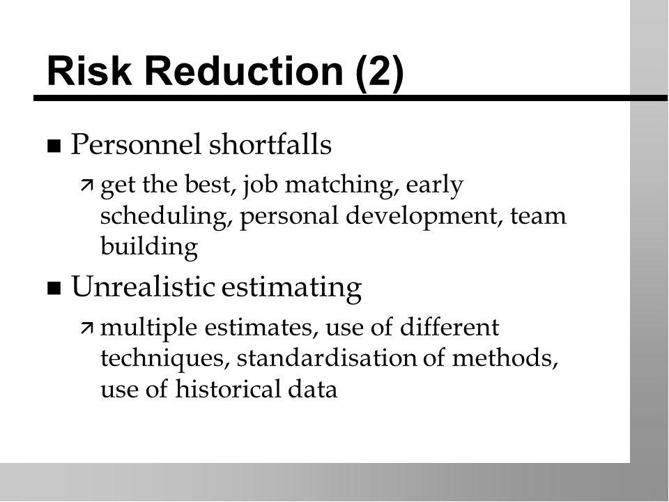 Risk Reduction (1) n Hazard prevention n Likelihood reduction n Risk avoidance n Risk transfer n Contingency planning