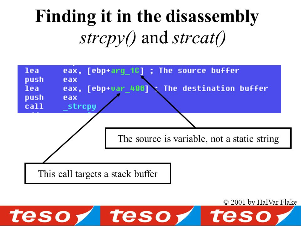 © 2001 by HalVar Flake strcpy() and strcat() Finding it in the disassembly This call targets a stack buffer The source is variable, not a static string