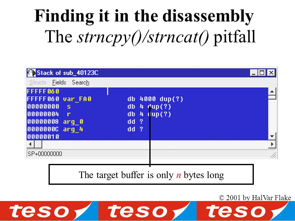 © 2001 by HalVar Flake The strncpy()/strncat() pitfall Finding it in the disassembly The target buffer is only n bytes long