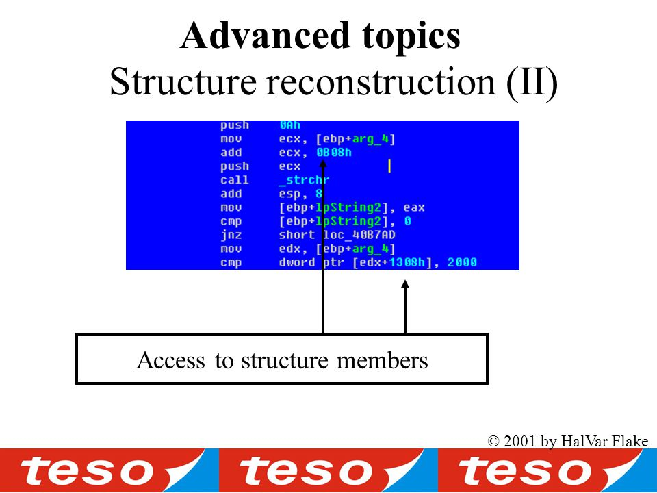 Structure reconstruction (II) Advanced topics Access to structure members © 2001 by HalVar Flake
