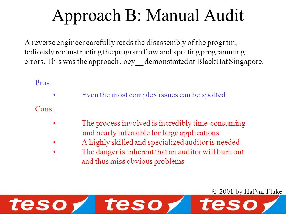 © 2001 by HalVar Flake Approach B: Manual Audit A reverse engineer carefully reads the disassembly of the program, tediously reconstructing the program flow and spotting programming errors.