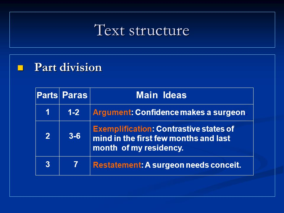 Part division Part division Main IdeasParas Parts 1 1-2 23-6 Argument: Confidence makes a surgeon.