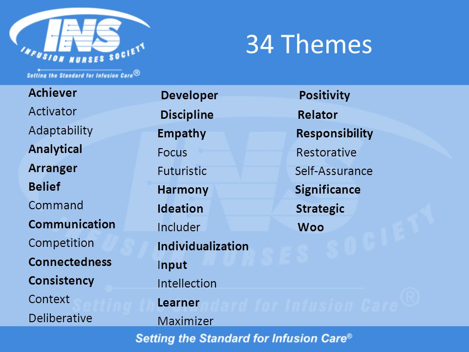 34 Themes Achiever Activator Adaptability Analytical Arranger Belief Command Communication Competition Connectedness Consistency Context Deliberative Developer Positivity Discipline Relator Empathy Responsibility Focus Restorative Futuristic Self-Assurance Harmony Significance Ideation Strategic Includer Woo Individualization Input Intellection Learner Maximizer