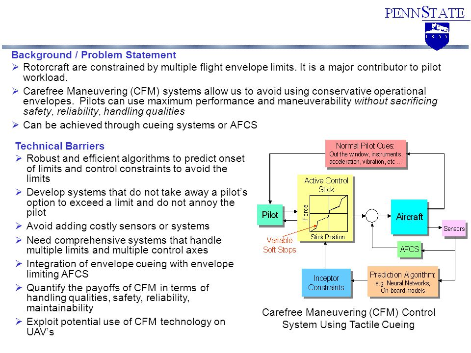 Task Objectives:  Develop limit detection and avoidance algorithms for peak responses and transient limits  Develop an integrated CFM control architecture that features cueing and limiting in the AFCS  Develop practical systems, demonstrate technologies in piloted simulation / flight test  Apply CFM technology to UAV's Approaches:  Develop improved transient limit prediction algorithm and constraint calculation methods  Cooperation with industry / academic partners (Sikorsky / Georgia Tech), in order to demonstrate systems in piloted simulations and flight tests  Focus on comprehensive collective axis cueing and hub moment limiting systems  Extend technologies to integrate with advanced AFCS designs / UAV flight controls Expected Results:  Develop limit avoidance methods for advanced AFCS designs / UAV flight controls  Evaluate integration of envelope protection system with UAV flight controls  An assessment of the requirements for effective carefree maneuvering control systems  Some measure of the potential payoffs of carefree maneuvering technology