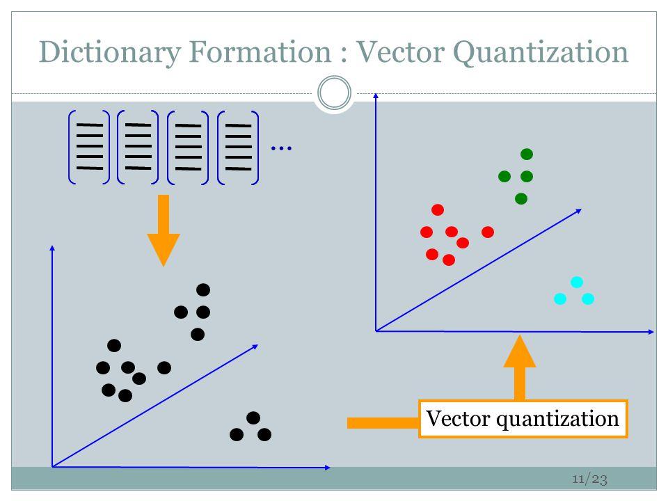 Dictionary Formation : Vector Quantization Vector quantization … 11/23