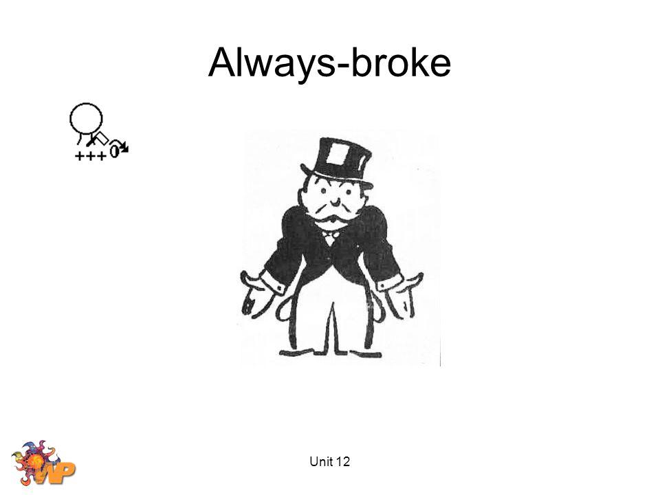 Unit 12 Always-broke