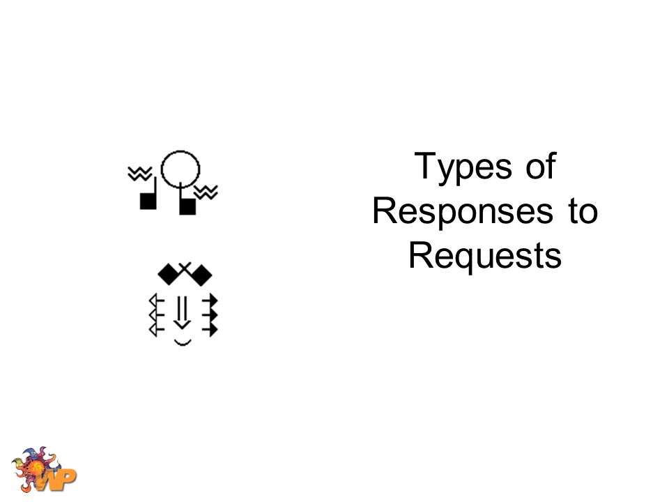 Types of Responses to Requests