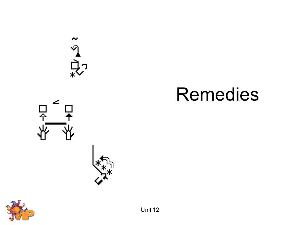 Unit 12 Remedies