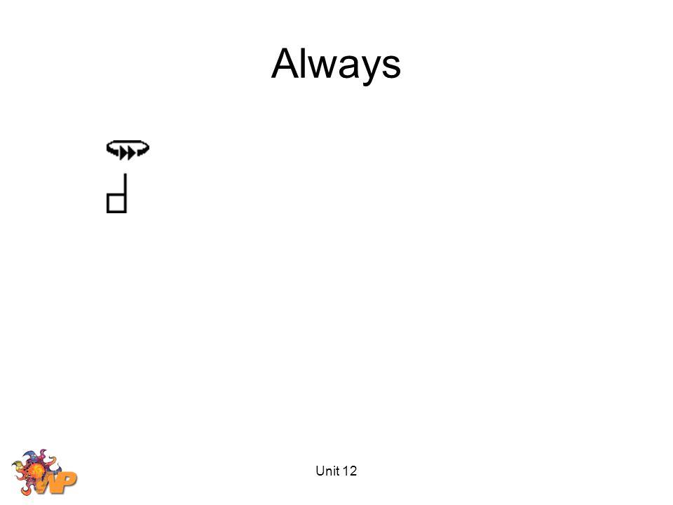 Unit 12 Always